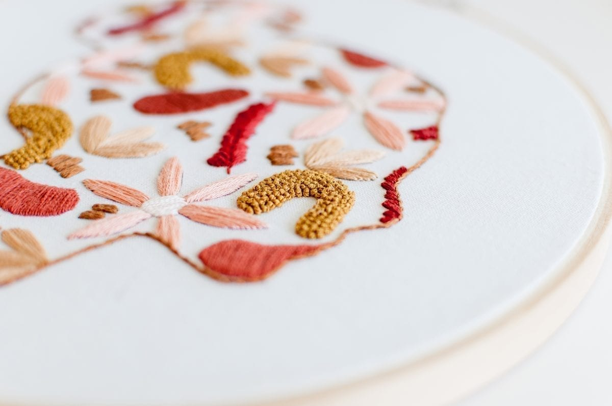 Beautiful You Do it Yourself Embroidery kit